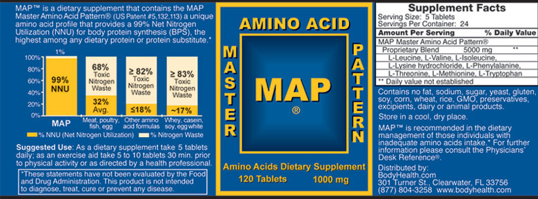 amino fuel anabolic liquid reviews