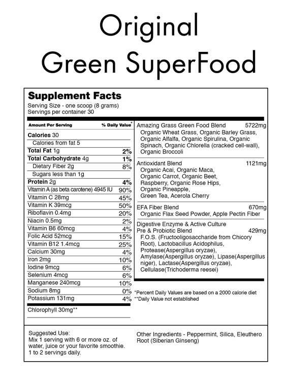Greeb Super Foods Facts